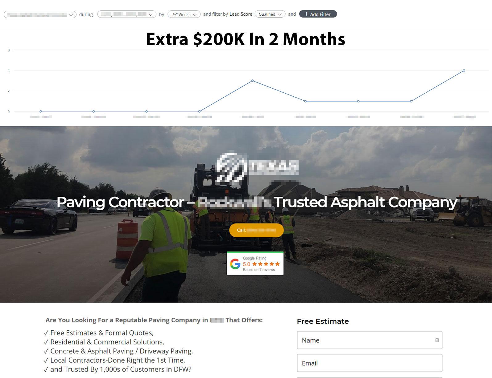 online marketing asphalt paving concrete contractor digital marketing services best companies near me innovative marketing 2