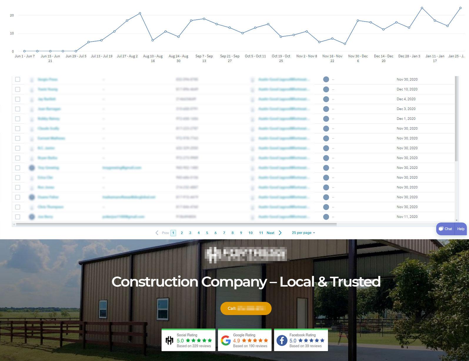 online marketing construction metal buildings digital marketing services best companies near me innovative marketing 2