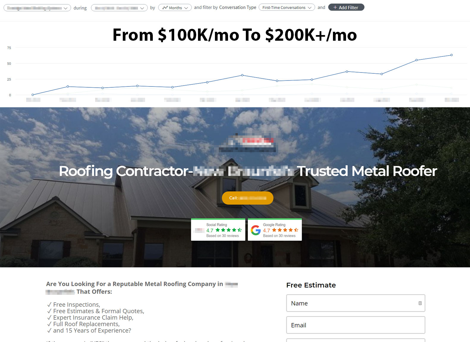 online marketing metal roofing contractor digital marketing services best companies near me innovative marketing