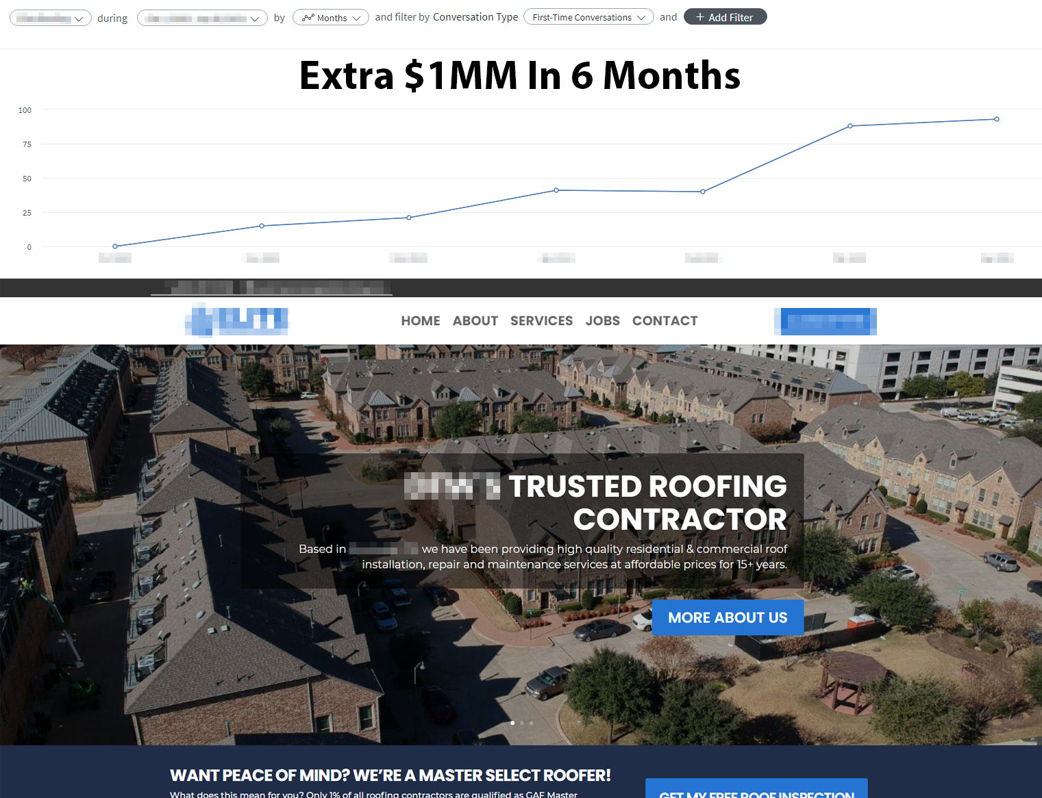 online marketing residential commercial roofing contractor digital marketing services best companies near me innovative marketing