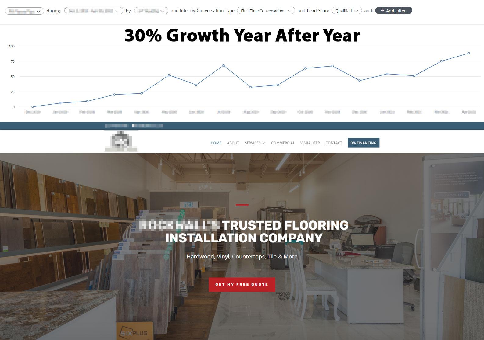 online marketing tile flooring installation remodeling contractor digital marketing services best companies near me innovative marketing 2